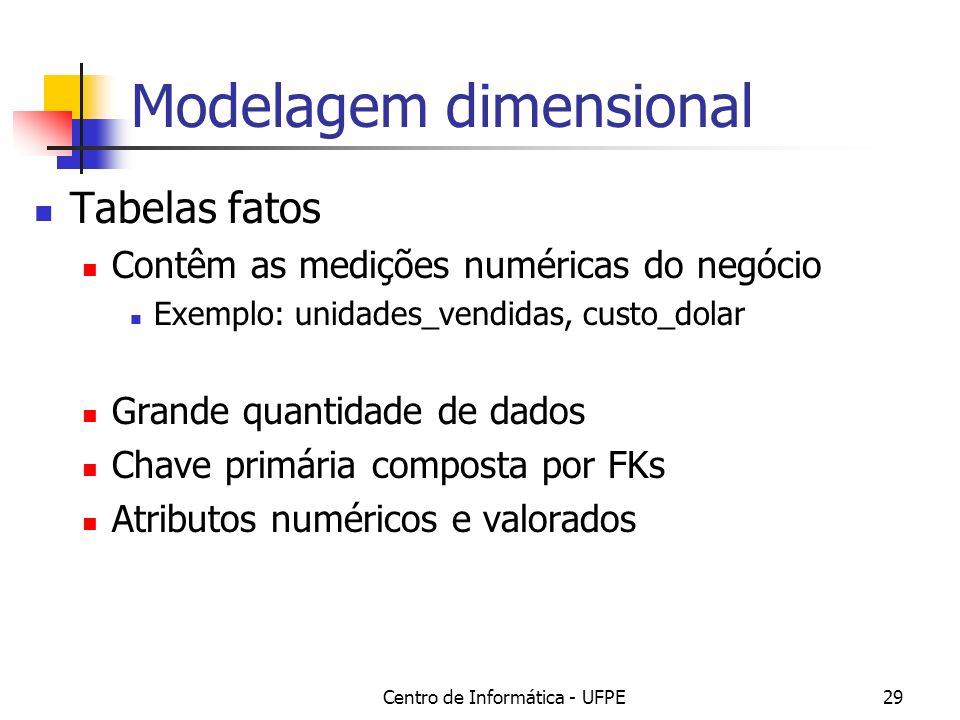 Centro de Informática - UFPE29 Modelagem dimensional Tabelas fatos Contêm as medições numéricas do negócio Exemplo: unidades_vendidas, custo_dolar Grande quantidade de dados Chave primária composta por FKs Atributos numéricos e valorados