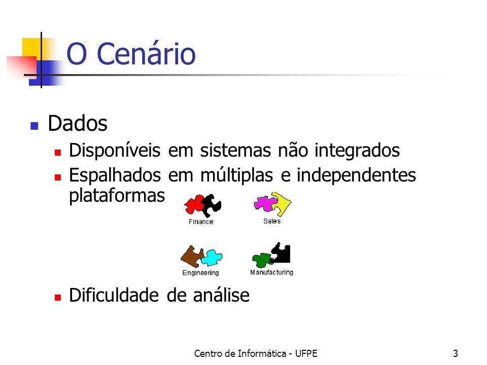 Centro de Informática - UFPE3 O Cenário Dados Disponíveis em sistemas não integrados Espalhados em múltiplas e independentes plataformas Dificuldade de análise
