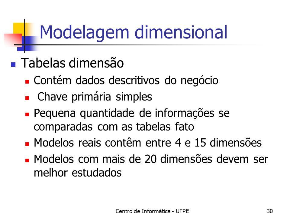 Centro de Informática - UFPE30 Modelagem dimensional Tabelas dimensão Contém dados descritivos do negócio Chave primária simples Pequena quantidade de informações se comparadas com as tabelas fato Modelos reais contêm entre 4 e 15 dimensões Modelos com mais de 20 dimensões devem ser melhor estudados