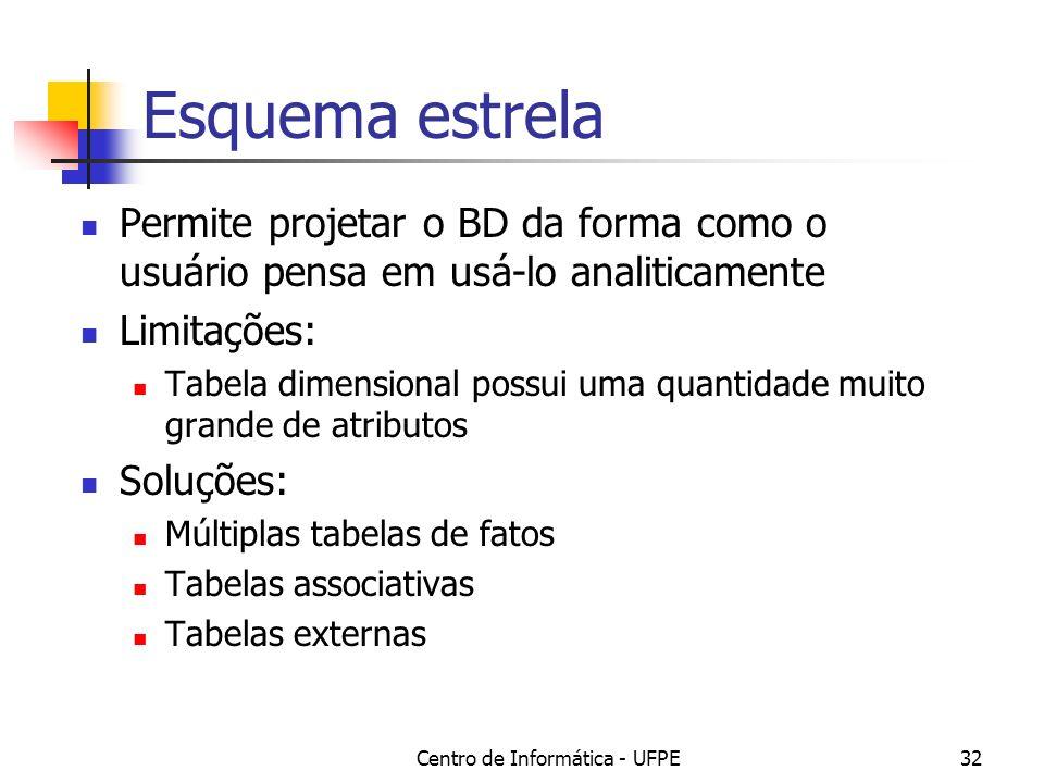 Centro de Informática - UFPE32 Esquema estrela Permite projetar o BD da forma como o usuário pensa em usá-lo analiticamente Limitações: Tabela dimensional possui uma quantidade muito grande de atributos Soluções: Múltiplas tabelas de fatos Tabelas associativas Tabelas externas