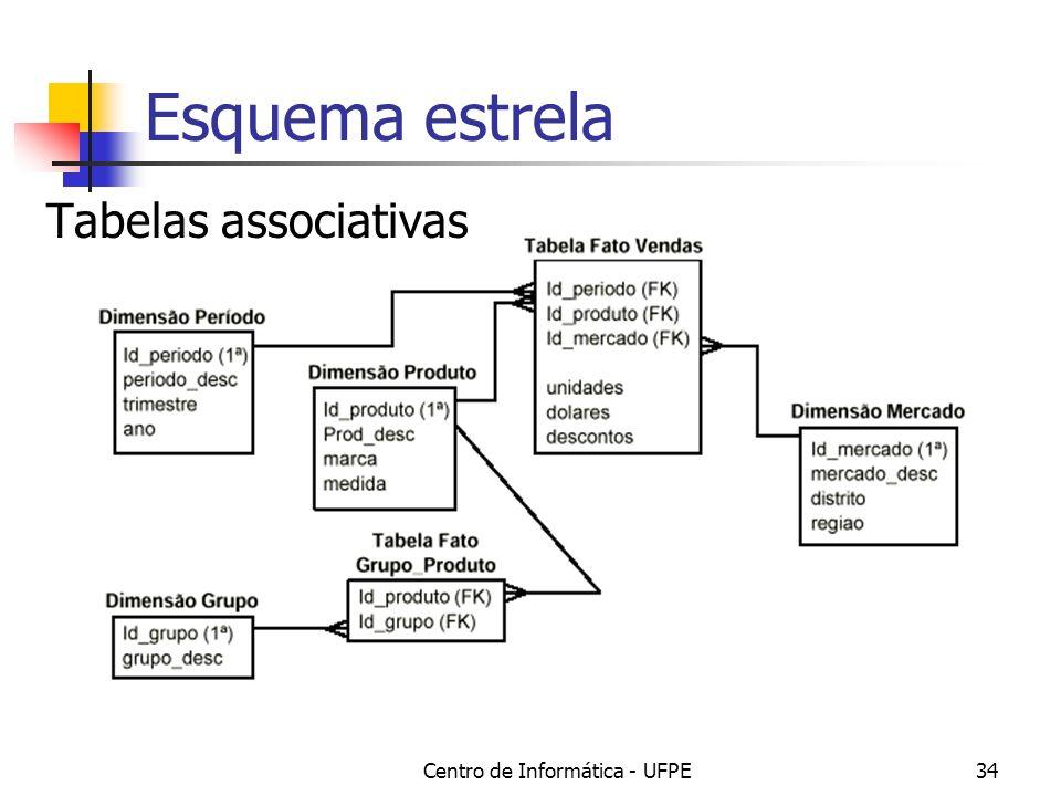 Centro de Informática - UFPE34 Esquema estrela Tabelas associativas