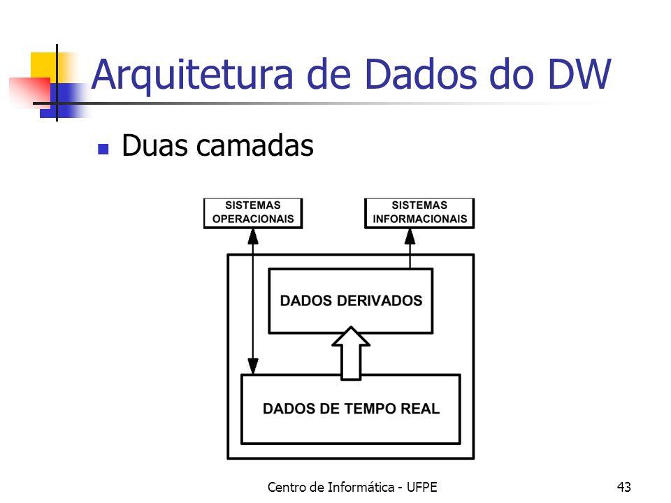 Centro de Informática - UFPE43 Arquitetura de Dados do DW Duas camadas