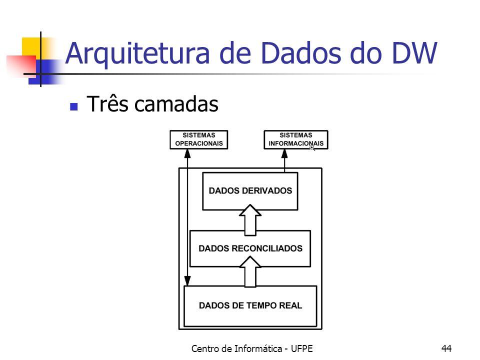 Centro de Informática - UFPE44 Arquitetura de Dados do DW Três camadas
