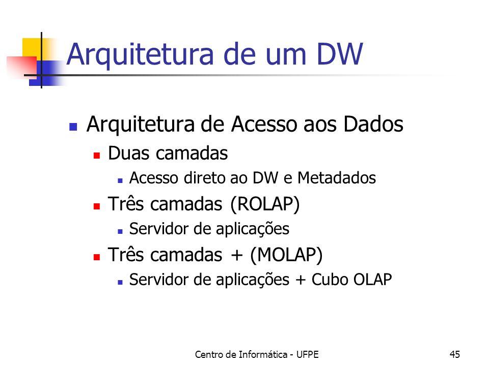 Centro de Informática - UFPE45 Arquitetura de um DW Arquitetura de Acesso aos Dados Duas camadas Acesso direto ao DW e Metadados Três camadas (ROLAP) Servidor de aplicações Três camadas + (MOLAP) Servidor de aplicações + Cubo OLAP