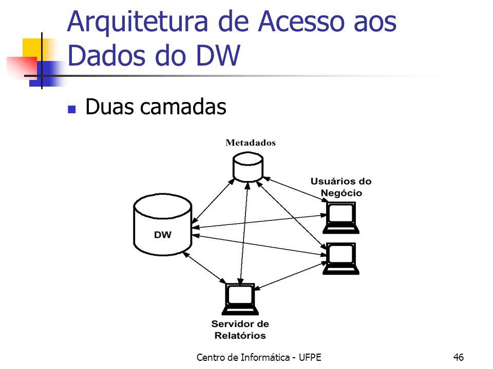 Centro de Informática - UFPE46 Arquitetura de Acesso aos Dados do DW Duas camadas