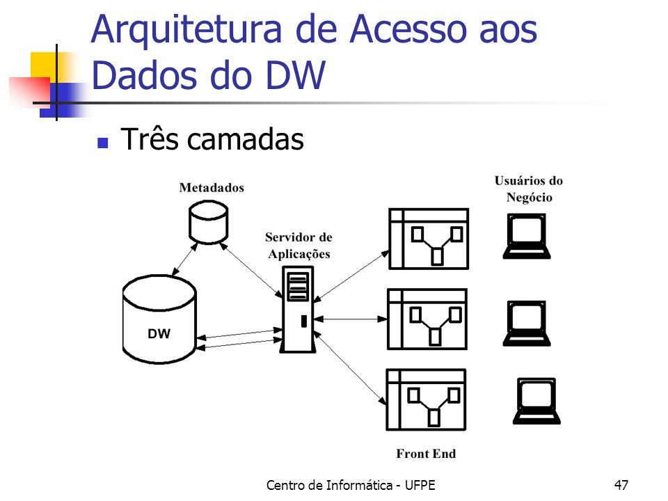 Centro de Informática - UFPE47 Arquitetura de Acesso aos Dados do DW Três camadas