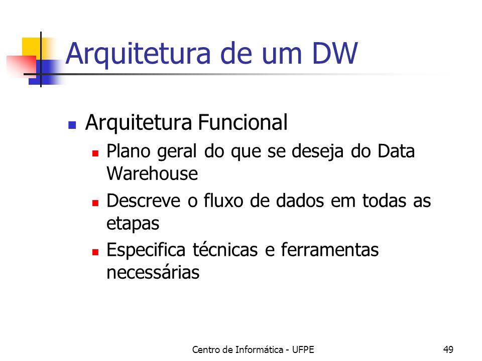 Centro de Informática - UFPE49 Arquitetura de um DW Arquitetura Funcional Plano geral do que se deseja do Data Warehouse Descreve o fluxo de dados em