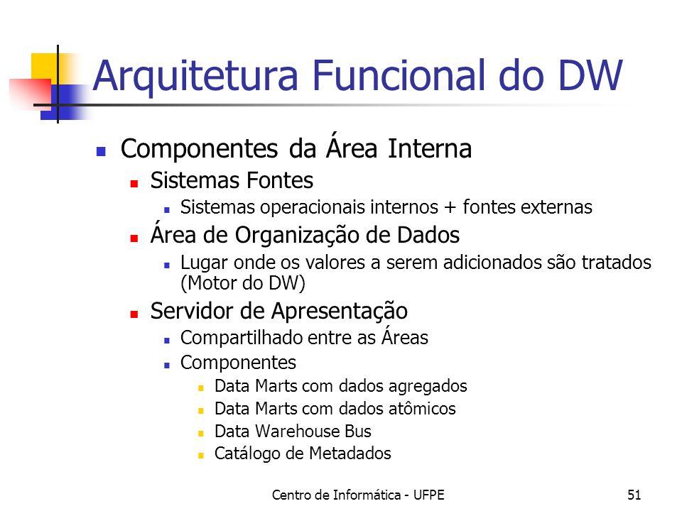 Centro de Informática - UFPE51 Arquitetura Funcional do DW Componentes da Área Interna Sistemas Fontes Sistemas operacionais internos + fontes externas Área de Organização de Dados Lugar onde os valores a serem adicionados são tratados (Motor do DW) Servidor de Apresentação Compartilhado entre as Áreas Componentes Data Marts com dados agregados Data Marts com dados atômicos Data Warehouse Bus Catálogo de Metadados