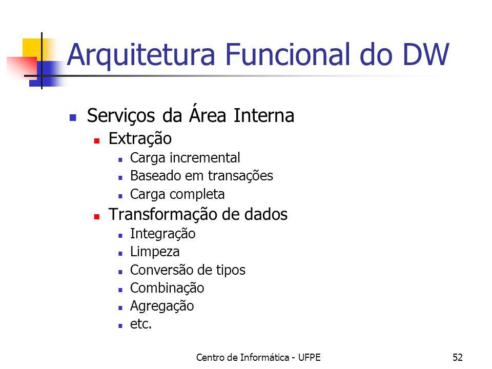 Centro de Informática - UFPE52 Arquitetura Funcional do DW Serviços da Área Interna Extração Carga incremental Baseado em transações Carga completa Transformação de dados Integração Limpeza Conversão de tipos Combinação Agregação etc.