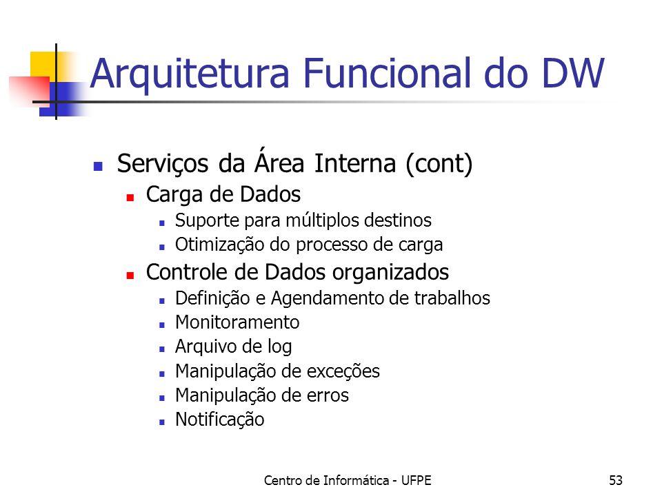 Centro de Informática - UFPE53 Arquitetura Funcional do DW Serviços da Área Interna (cont) Carga de Dados Suporte para múltiplos destinos Otimização do processo de carga Controle de Dados organizados Definição e Agendamento de trabalhos Monitoramento Arquivo de log Manipulação de exceções Manipulação de erros Notificação