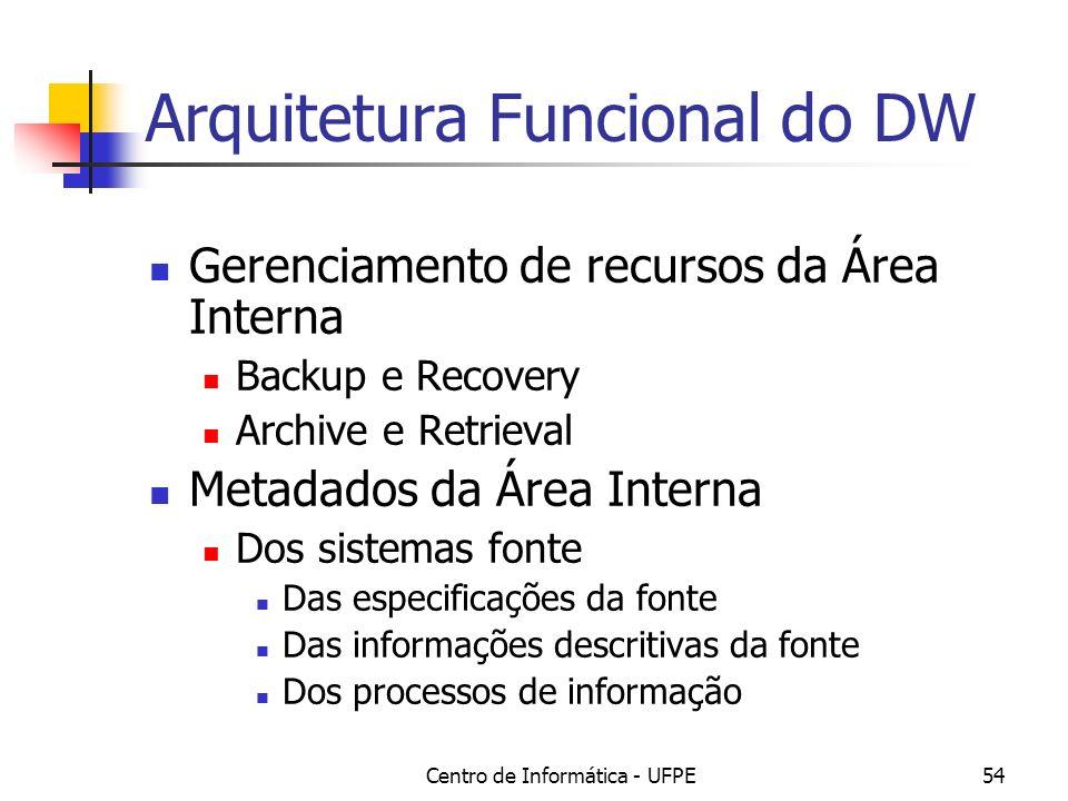 Centro de Informática - UFPE54 Arquitetura Funcional do DW Gerenciamento de recursos da Área Interna Backup e Recovery Archive e Retrieval Metadados da Área Interna Dos sistemas fonte Das especificações da fonte Das informações descritivas da fonte Dos processos de informação