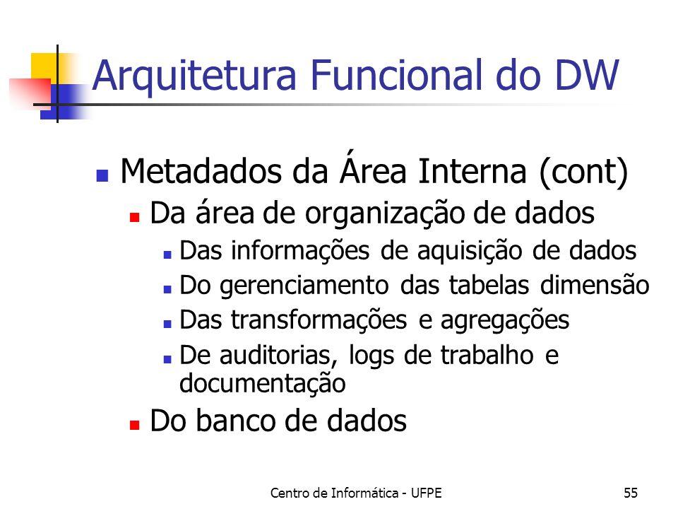 Centro de Informática - UFPE55 Arquitetura Funcional do DW Metadados da Área Interna (cont) Da área de organização de dados Das informações de aquisição de dados Do gerenciamento das tabelas dimensão Das transformações e agregações De auditorias, logs de trabalho e documentação Do banco de dados