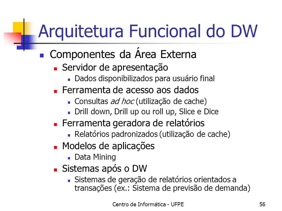 Centro de Informática - UFPE56 Arquitetura Funcional do DW Componentes da Área Externa Servidor de apresentação Dados disponibilizados para usuário final Ferramenta de acesso aos dados Consultas ad hoc (utilização de cache) Drill down, Drill up ou roll up, Slice e Dice Ferramenta geradora de relatórios Relatórios padronizados (utilização de cache) Modelos de aplicações Data Mining Sistemas após o DW Sistemas de geração de relatórios orientados a transações (ex.: Sistema de previsão de demanda)