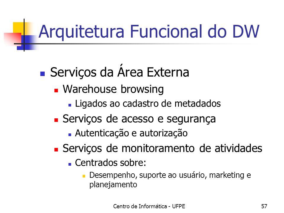 Centro de Informática - UFPE57 Arquitetura Funcional do DW Serviços da Área Externa Warehouse browsing Ligados ao cadastro de metadados Serviços de ac