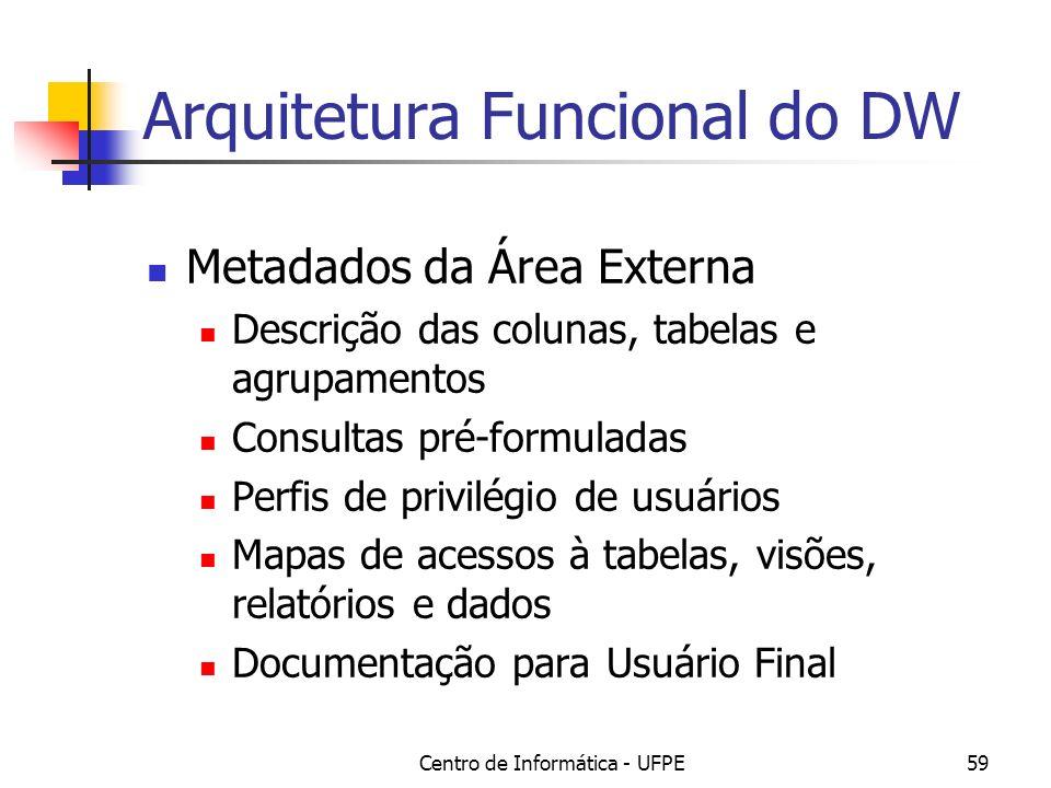 Centro de Informática - UFPE59 Arquitetura Funcional do DW Metadados da Área Externa Descrição das colunas, tabelas e agrupamentos Consultas pré-formuladas Perfis de privilégio de usuários Mapas de acessos à tabelas, visões, relatórios e dados Documentação para Usuário Final