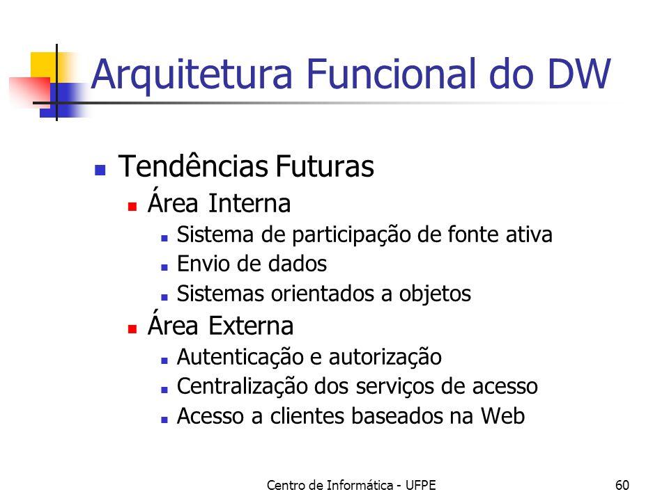 Centro de Informática - UFPE60 Arquitetura Funcional do DW Tendências Futuras Área Interna Sistema de participação de fonte ativa Envio de dados Sistemas orientados a objetos Área Externa Autenticação e autorização Centralização dos serviços de acesso Acesso a clientes baseados na Web