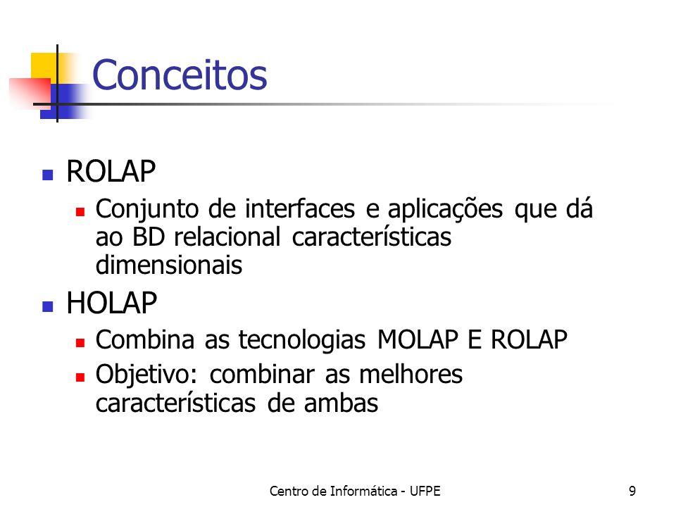 Centro de Informática - UFPE9 Conceitos ROLAP Conjunto de interfaces e aplicações que dá ao BD relacional características dimensionais HOLAP Combina as tecnologias MOLAP E ROLAP Objetivo: combinar as melhores características de ambas