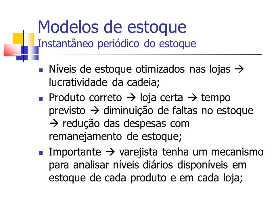 Modelos de estoque Instantâneo periódico do estoque Criação de modelos dimensionais: Processo de negócio estoque de uma loja de vendas no varejo; Granularidade estoque diário por produto em cada loja; Dimensões data, produto e loja; Fato quantidade disponível