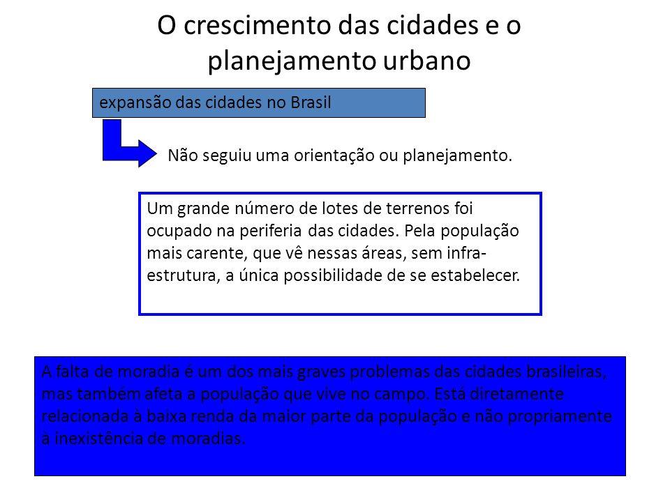 O crescimento das cidades e o planejamento urbano expansão das cidades no Brasil Não seguiu uma orientação ou planejamento.
