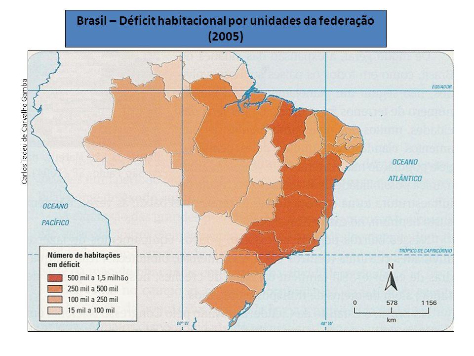 Brasil – Déficit habitacional por unidades da federação (2005) Carlos Tadeu de Carvalho Gamba