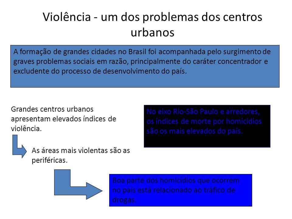 Violência - um dos problemas dos centros urbanos A formação de grandes cidades no Brasil foi acompanhada pelo surgimento de graves problemas sociais em razão, principalmente do caráter concentrador e excludente do processo de desenvolvimento do país.