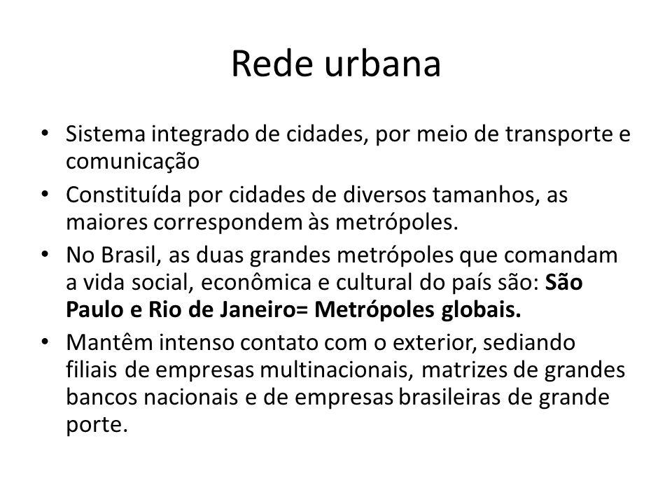 Rede urbana Sistema integrado de cidades, por meio de transporte e comunicação Constituída por cidades de diversos tamanhos, as maiores correspondem às metrópoles.