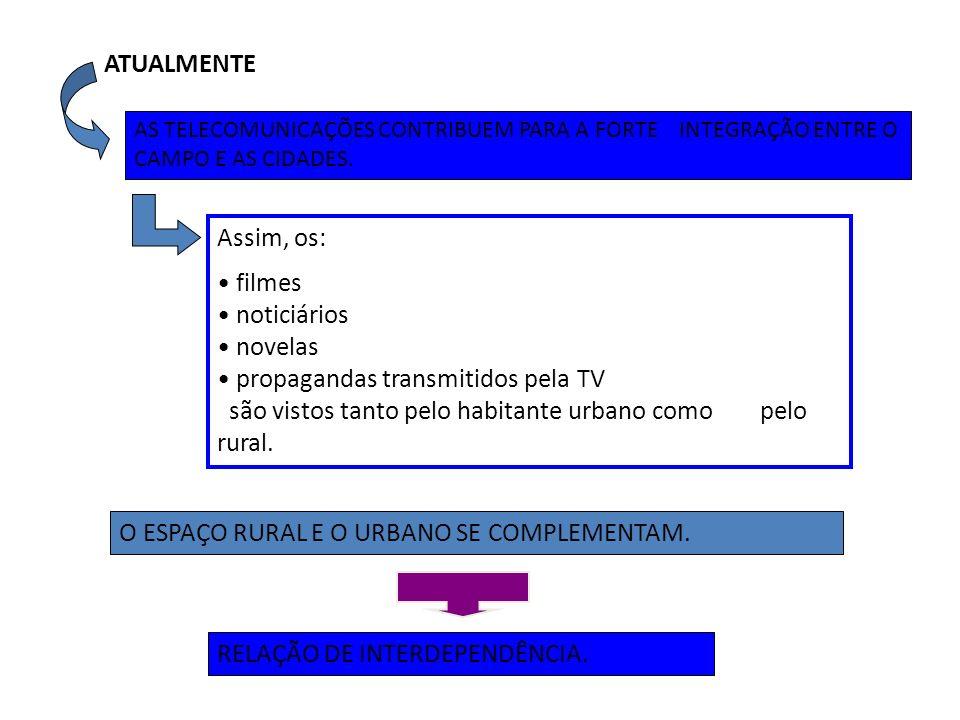 Assim, os: filmes noticiários novelas propagandas transmitidos pela TV são vistos tanto pelo habitante urbano como pelo rural.