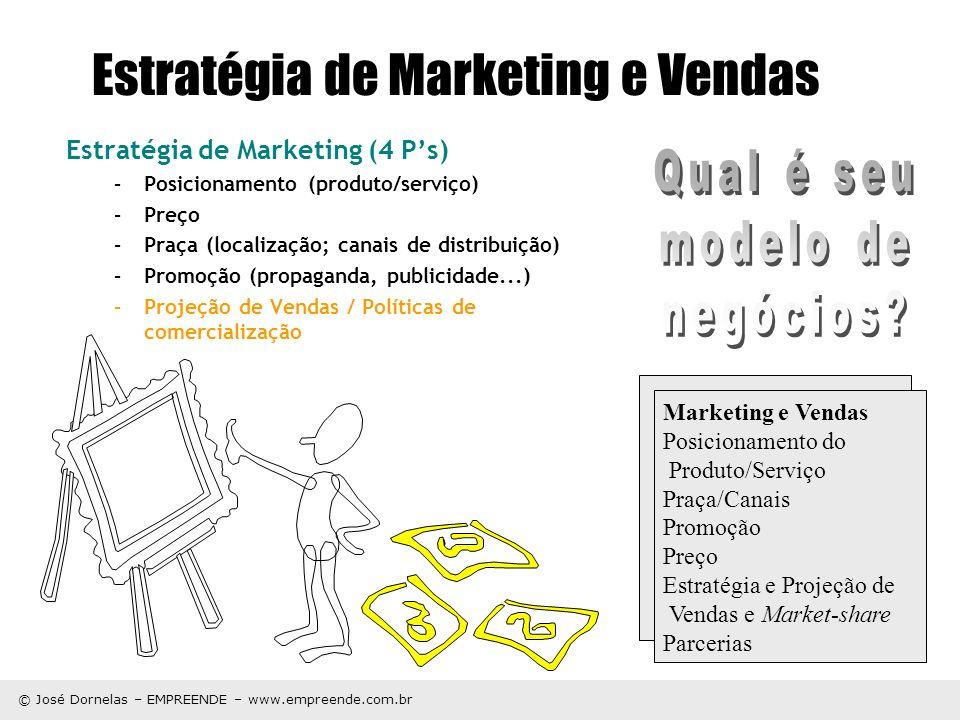 © José Dornelas – EMPREENDE – www.empreende.com.br Estratégia de Marketing e Vendas Estratégia de Marketing (4 Ps) –Posicionamento (produto/serviço) –