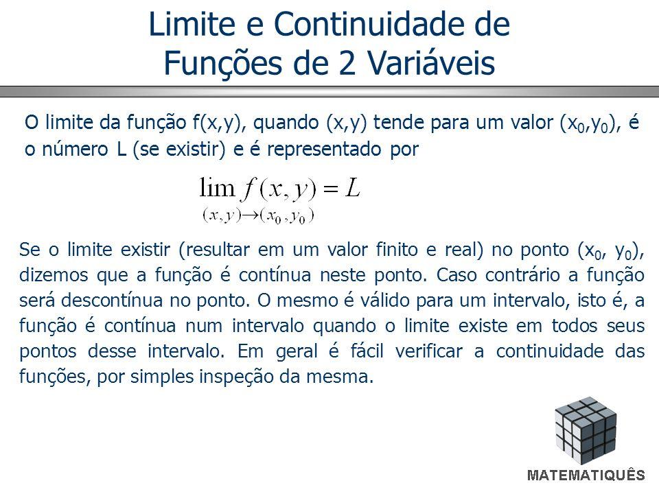 Limite e Continuidade de Funções de 2 Variáveis O limite da função f(x,y), quando (x,y) tende para um valor (x 0,y 0 ), é o número L (se existir) e é