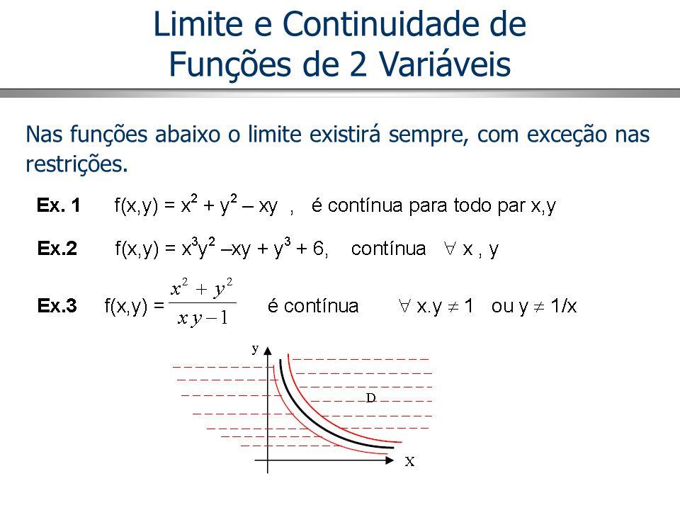 Limite e Continuidade de Funções de 2 Variáveis Nas funções abaixo o limite existirá sempre, com exceção nas restrições.