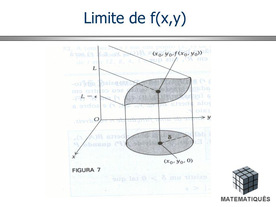Propriedades dos Limites Considerando f(x,y) e g(x,y) funções de duas variáveis, com lim (x,y) (xo,yo) f(x,y) = L e lim (x,y) (xo,yo) g(x,y) = M 0.