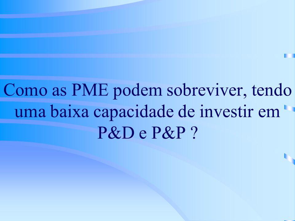 Como as PME podem sobreviver, tendo uma baixa capacidade de investir em P&D e P&P ?