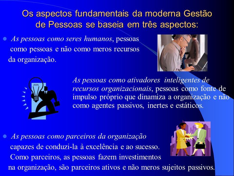 Os aspectos fundamentais da moderna Gestão de Pessoas se baseia em três aspectos: As pessoas como seres humanos, pessoas como pessoas e não como meros