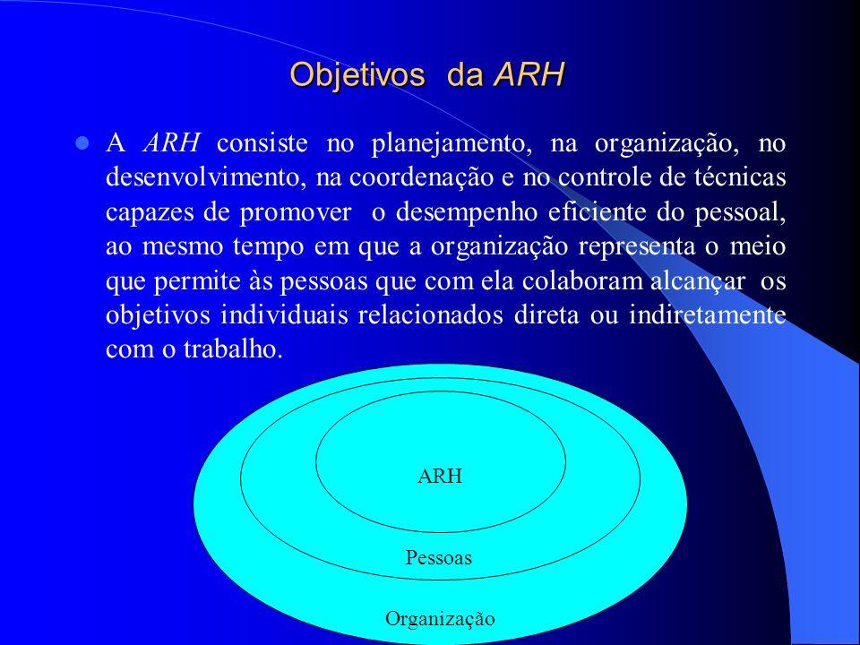 Objetivos da ARH A ARH consiste no planejamento, na organização, no desenvolvimento, na coordenação e no controle de técnicas capazes de promover o de