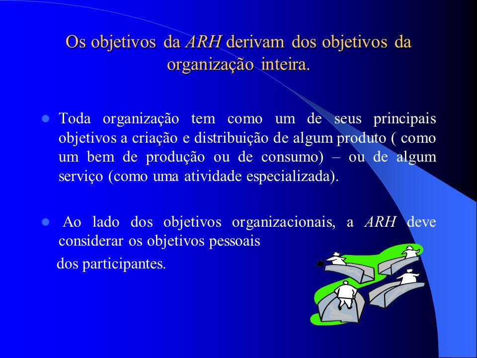 Os objetivos da ARH derivam dos objetivos da organização inteira. Toda organização tem como um de seus principais objetivos a criação e distribuição d