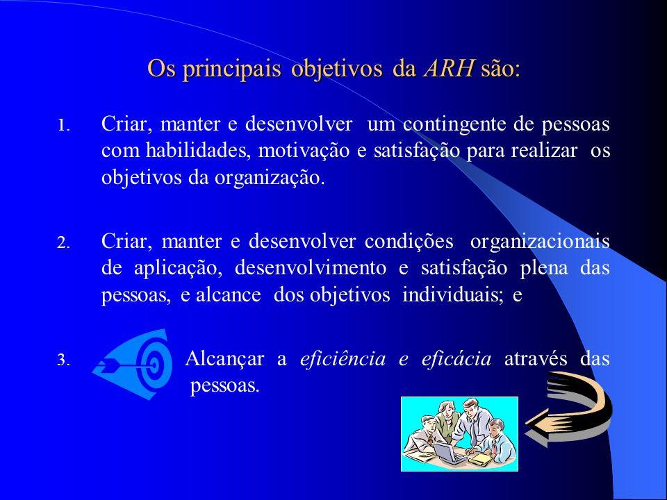 Os principais objetivos da ARH são: 1. Criar, manter e desenvolver um contingente de pessoas com habilidades, motivação e satisfação para realizar os
