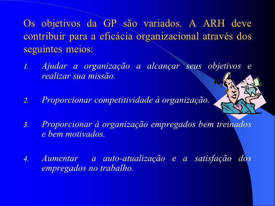 Os objetivos da GP são variados. A ARH deve contribuir para a eficácia organizacional através dos seguintes meios: 1. Ajudar a organização a alcançar