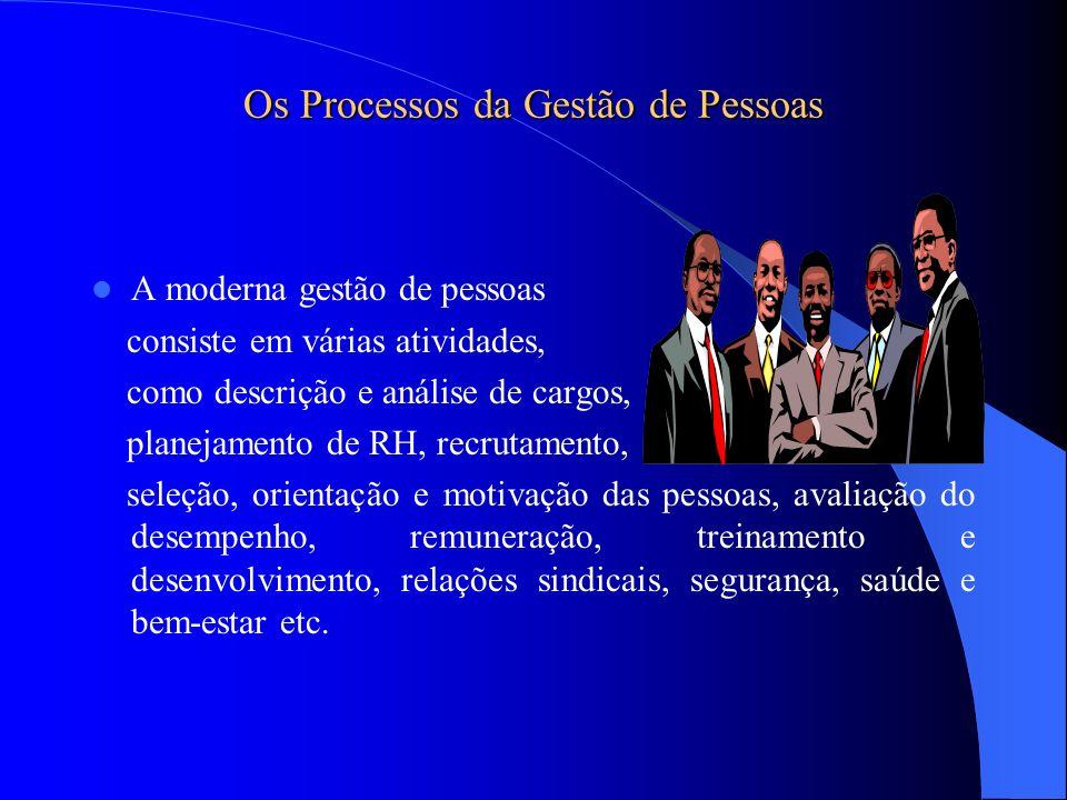 Os Processos da Gestão de Pessoas A moderna gestão de pessoas consiste em várias atividades, como descrição e análise de cargos, planejamento de RH, r
