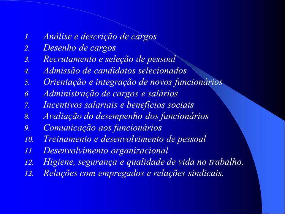 1. Análise e descrição de cargos 2. Desenho de cargos 3. Recrutamento e seleção de pessoal 4. Admissão de candidatos selecionados 5. Orientação e inte