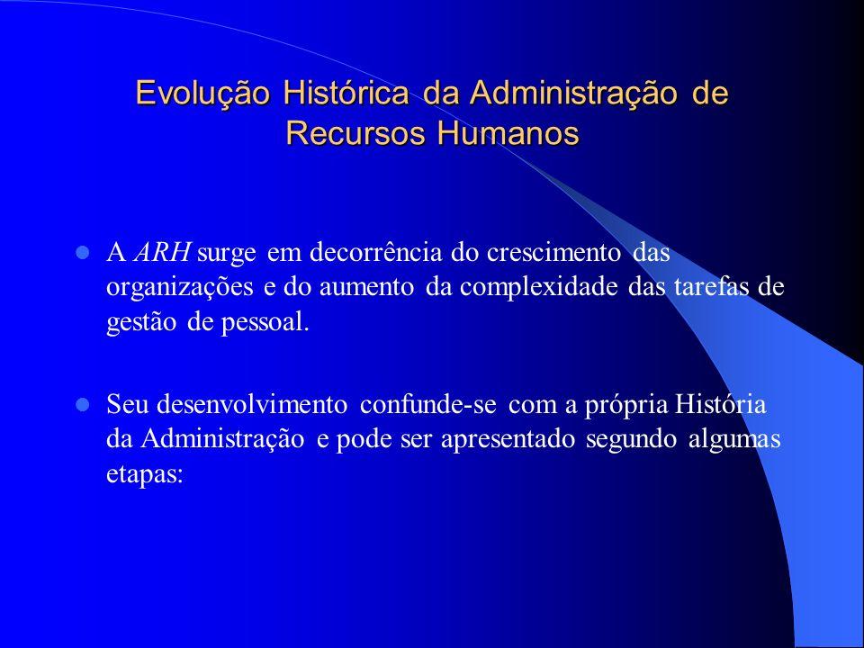 Evolução Histórica da Administração de Recursos Humanos A ARH surge em decorrência do crescimento das organizações e do aumento da complexidade das ta