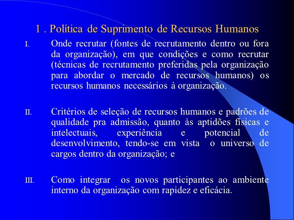 1. Política de Suprimento de Recursos Humanos I. Onde recrutar (fontes de recrutamento dentro ou fora da organização), em que condições e como recruta