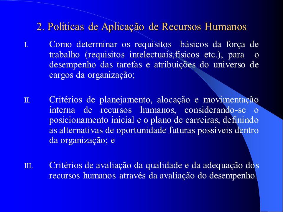 2. Políticas de Aplicação de Recursos Humanos I. Como determinar os requisitos básicos da força de trabalho (requisitos intelectuais,físicos etc.), pa