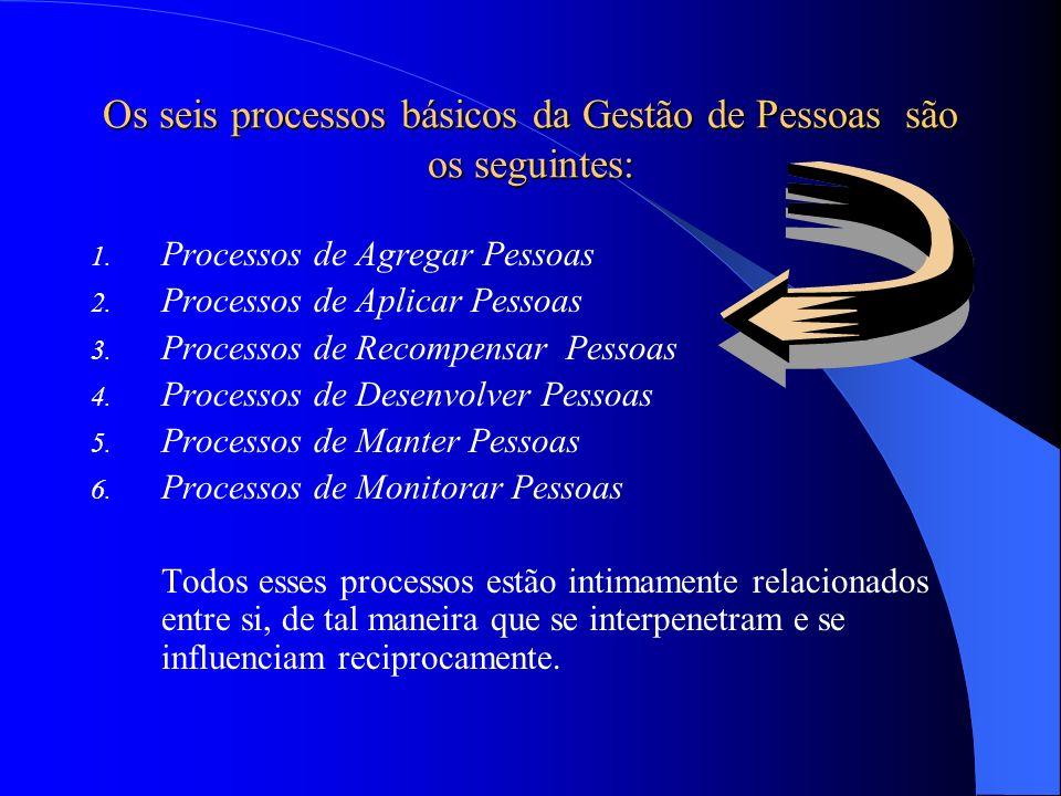Os seis processos básicos da Gestão de Pessoas são os seguintes: 1. Processos de Agregar Pessoas 2. Processos de Aplicar Pessoas 3. Processos de Recom