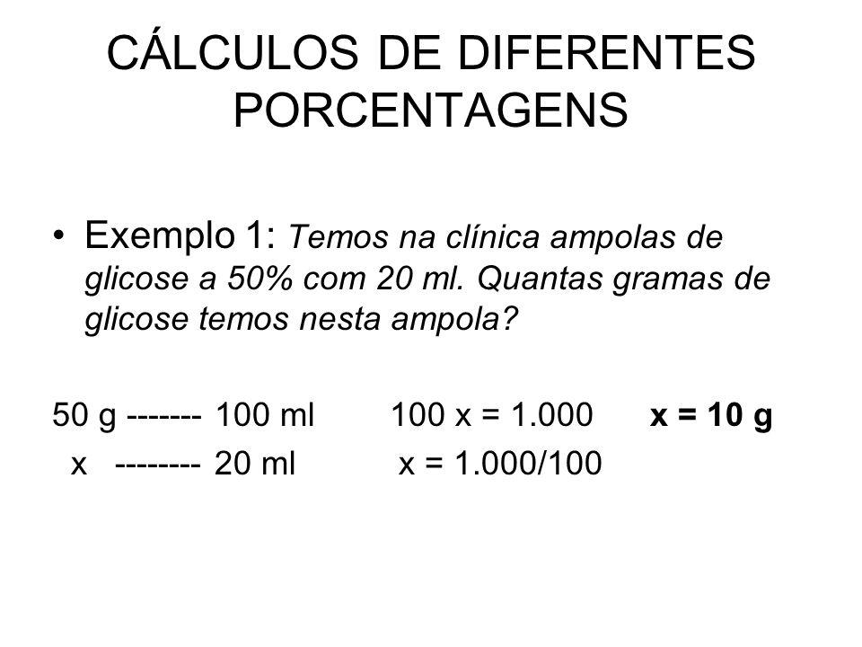 CÁLCULOS DE DIFERENTES PORCENTAGENS Exemplo 1: Temos na clínica ampolas de glicose a 50% com 20 ml. Quantas gramas de glicose temos nesta ampola? 50 g