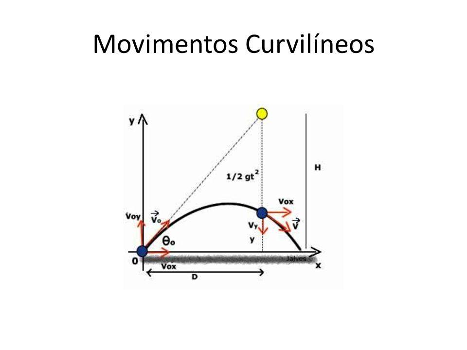 Movimentos Curvilíneos