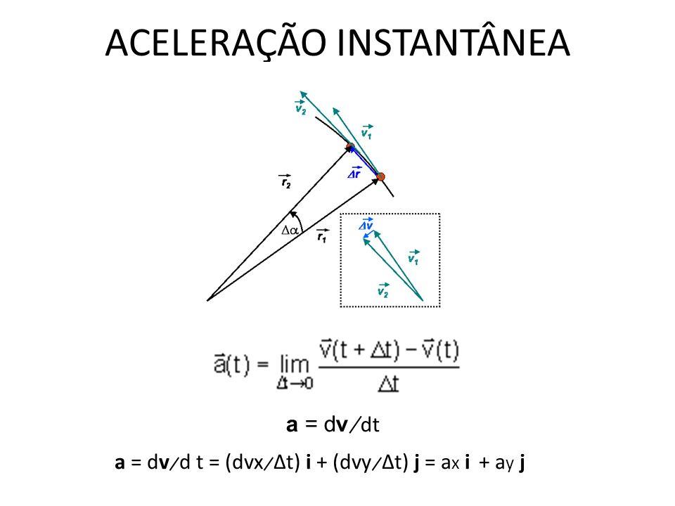 ACELERAÇÃO INSTANTÂNEA a = dv ̸ dt a = dv ̷ d t = (dvx ̷ Δt) i + (dvy ̷ Δt) j = a x i + a y j