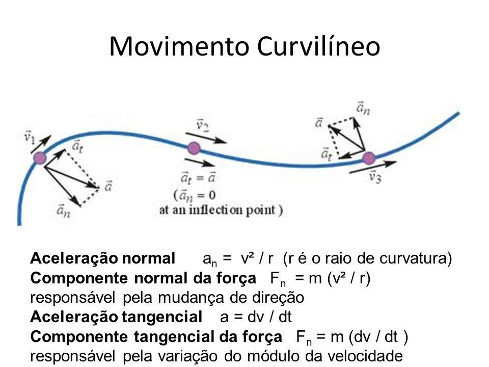 Movimento Curvilíneo Aceleração normal a n = v² / r (r é o raio de curvatura) Componente normal da força F n = m (v² / r) responsável pela mudança de