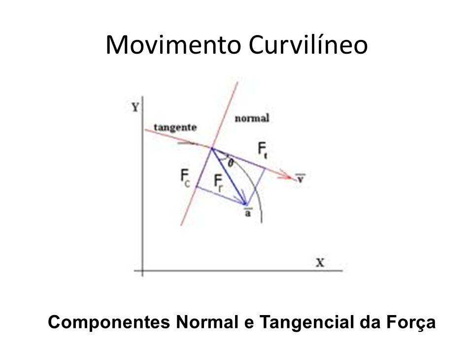 Movimento Curvilíneo Componentes Normal e Tangencial da Força