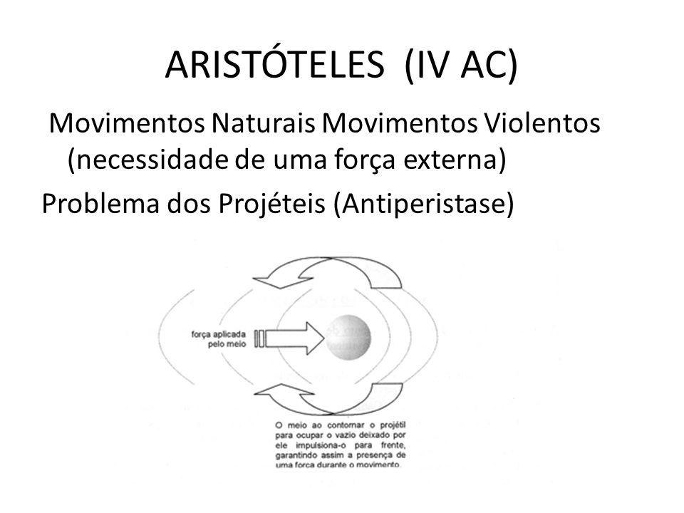 Concepção Inercial de Movimento Galileu ?.Descartes Princípios De Filosofia publicado em 1644.