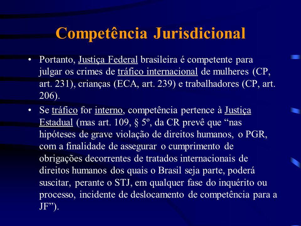 Competência Jurisdicional Portanto, Justiça Federal brasileira é competente para julgar os crimes de tráfico internacional de mulheres (CP, art. 231),